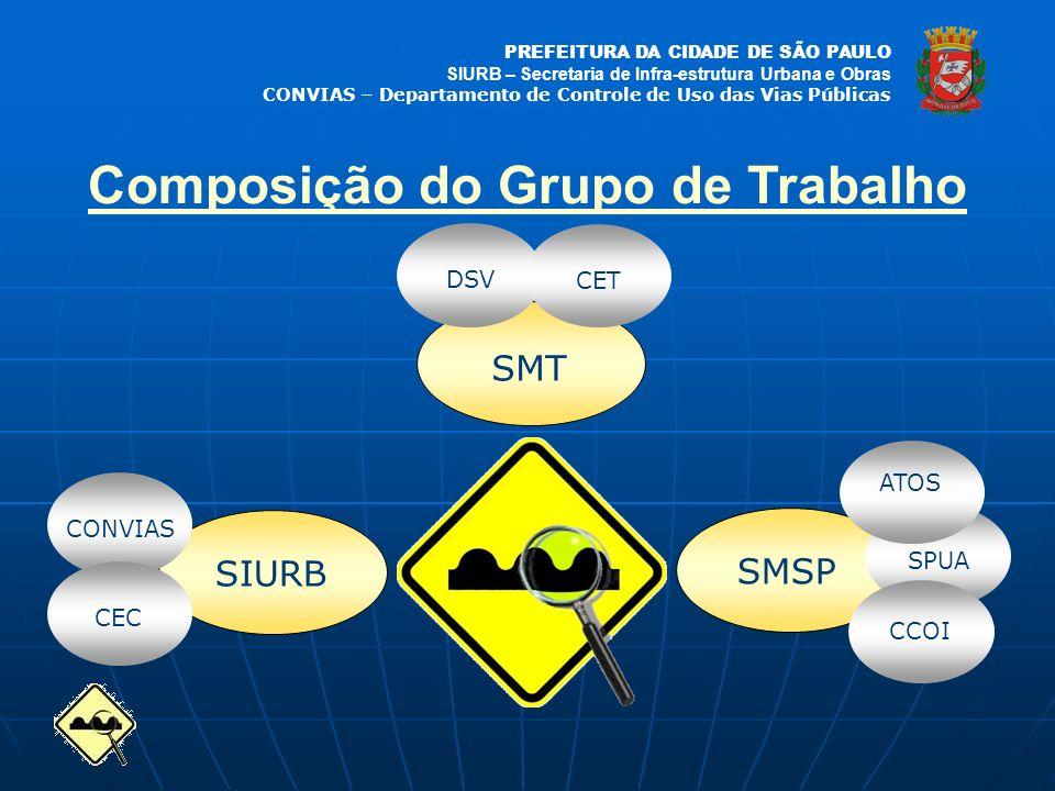 PREFEITURA DA CIDADE DE SÃO PAULO SIURB – Secretaria de Infra-estrutura Urbana e Obras CONVIAS – Departamento de Controle de Uso das Vias Públicas SIU