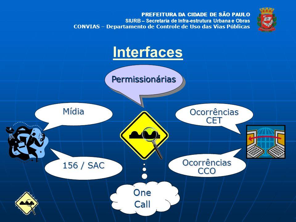 PREFEITURA DA CIDADE DE SÃO PAULO SIURB – Secretaria de Infra-estrutura Urbana e Obras CONVIAS – Departamento de Controle de Uso das Vias Públicas One