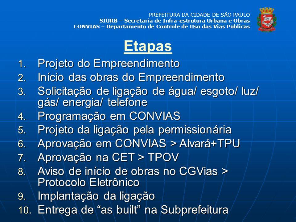 PREFEITURA DA CIDADE DE SÃO PAULO SIURB – Secretaria de Infra-estrutura Urbana e Obras CONVIAS – Departamento de Controle de Uso das Vias Públicas Etapas 1.
