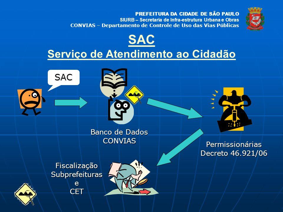 PREFEITURA DA CIDADE DE SÃO PAULO SIURB – Secretaria de Infra-estrutura Urbana e Obras CONVIAS – Departamento de Controle de Uso das Vias Públicas SAC
