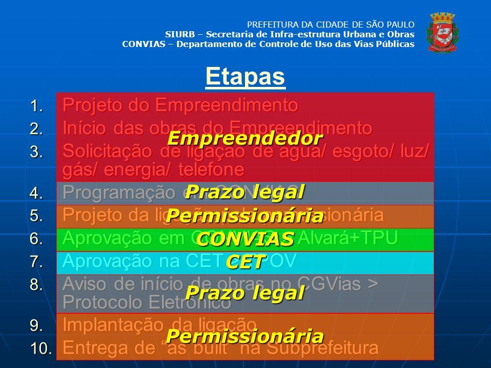PREFEITURA DA CIDADE DE SÃO PAULO SIURB – Secretaria de Infra-estrutura Urbana e Obras CONVIAS – Departamento de Controle de Uso das Vias Públicas Eta