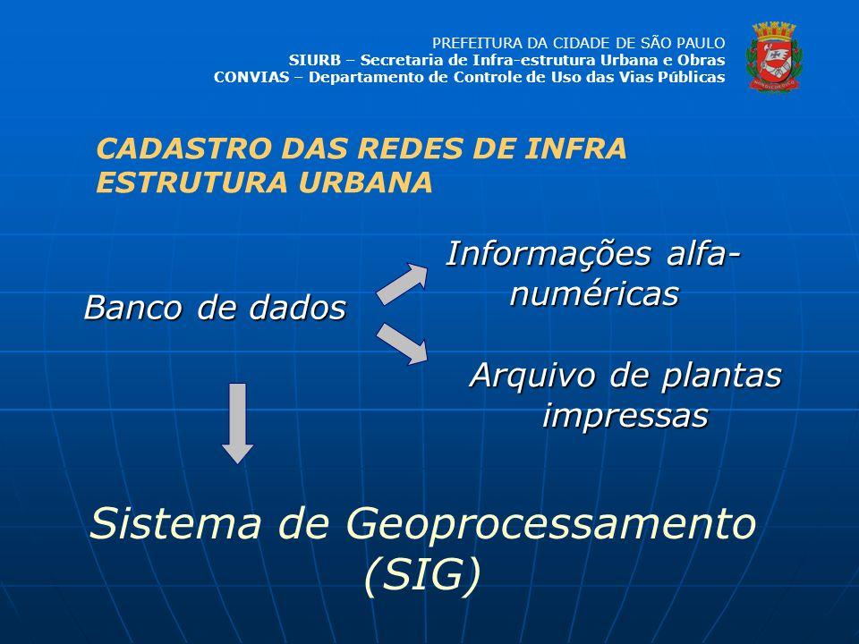 PREFEITURA DA CIDADE DE SÃO PAULO SIURB – Secretaria de Infra-estrutura Urbana e Obras CONVIAS – Departamento de Controle de Uso das Vias Públicas Ban