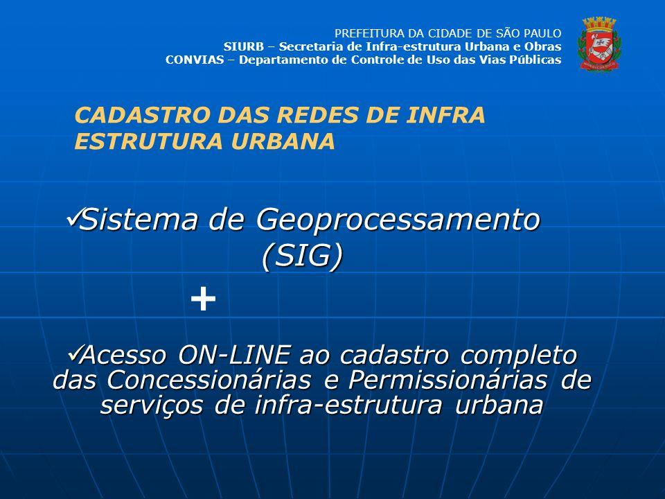 PREFEITURA DA CIDADE DE SÃO PAULO SIURB – Secretaria de Infra-estrutura Urbana e Obras CONVIAS – Departamento de Controle de Uso das Vias Públicas CAD