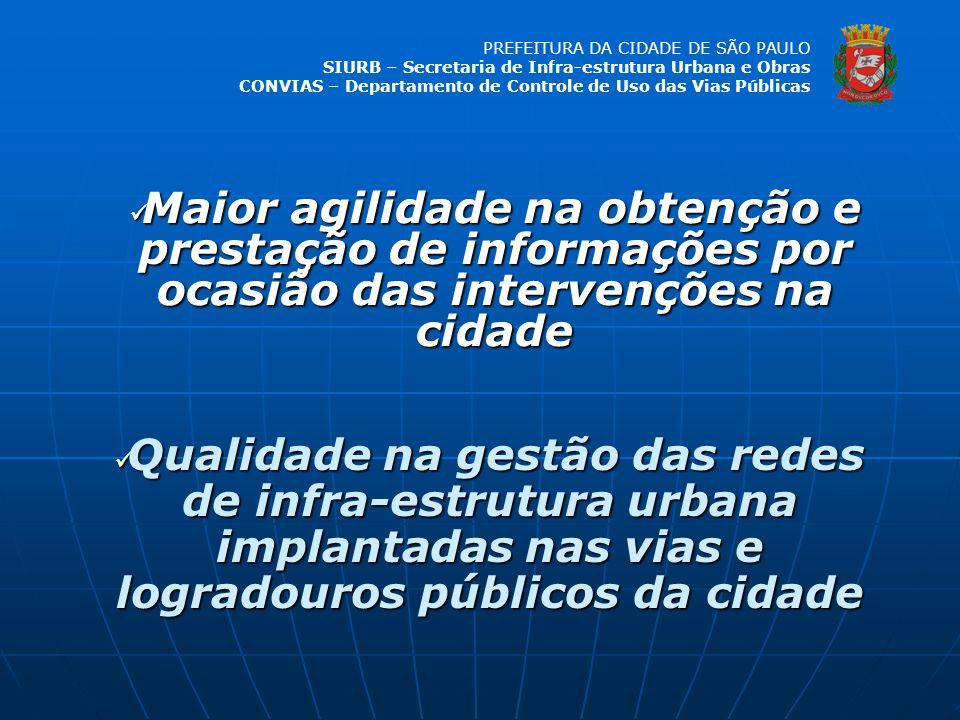 PREFEITURA DA CIDADE DE SÃO PAULO SIURB – Secretaria de Infra-estrutura Urbana e Obras CONVIAS – Departamento de Controle de Uso das Vias Públicas Qua