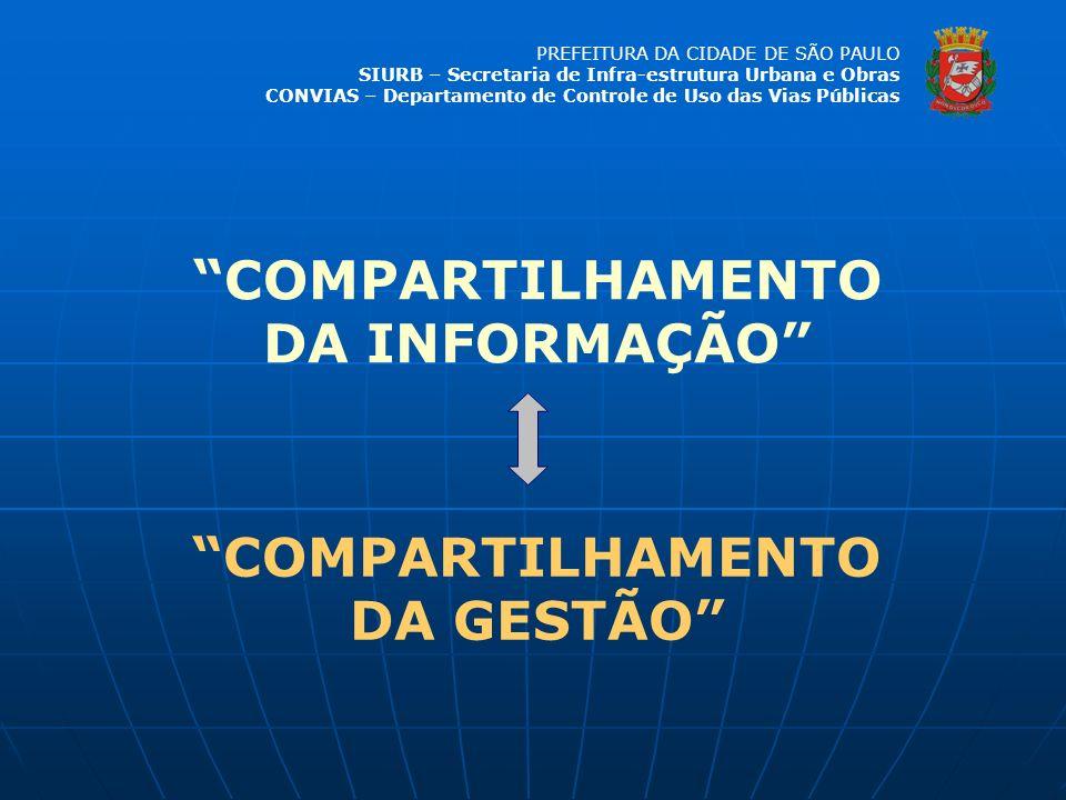 PREFEITURA DA CIDADE DE SÃO PAULO SIURB – Secretaria de Infra-estrutura Urbana e Obras CONVIAS – Departamento de Controle de Uso das Vias Públicas COM