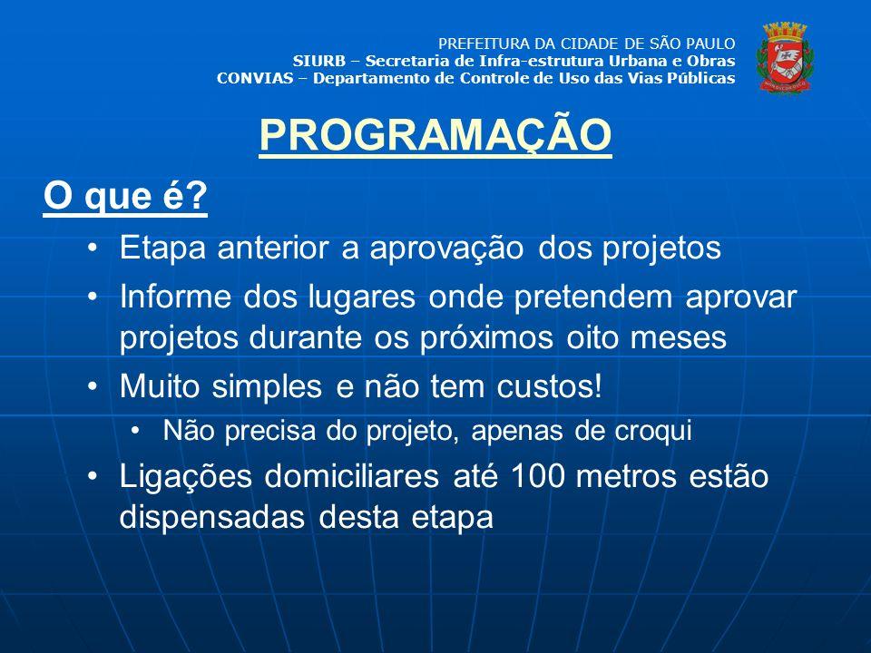 PREFEITURA DA CIDADE DE SÃO PAULO SIURB – Secretaria de Infra-estrutura Urbana e Obras CONVIAS – Departamento de Controle de Uso das Vias Públicas Programação Cadastro Monitoramento CGVias Aprovação Banco de Dados FLUXO DE TRABALHO