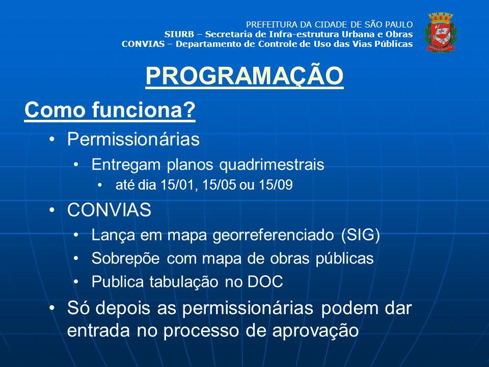 PREFEITURA DA CIDADE DE SÃO PAULO SIURB – Secretaria de Infra-estrutura Urbana e Obras CONVIAS – Departamento de Controle de Uso das Vias Públicas Programação Cadastro Monitoramento CGVias Aprovação SIG FLUXO DE TRABALHO