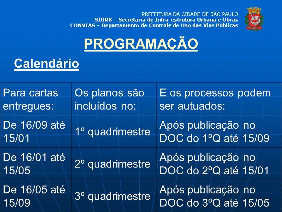 PREFEITURA DA CIDADE DE SÃO PAULO SIURB – Secretaria de Infra-estrutura Urbana e Obras CONVIAS – Departamento de Controle de Uso das Vias Públicas 1ºQuadr.2ºQuadr.3ºQuadr.1ºQuadr.2ºQuadr.