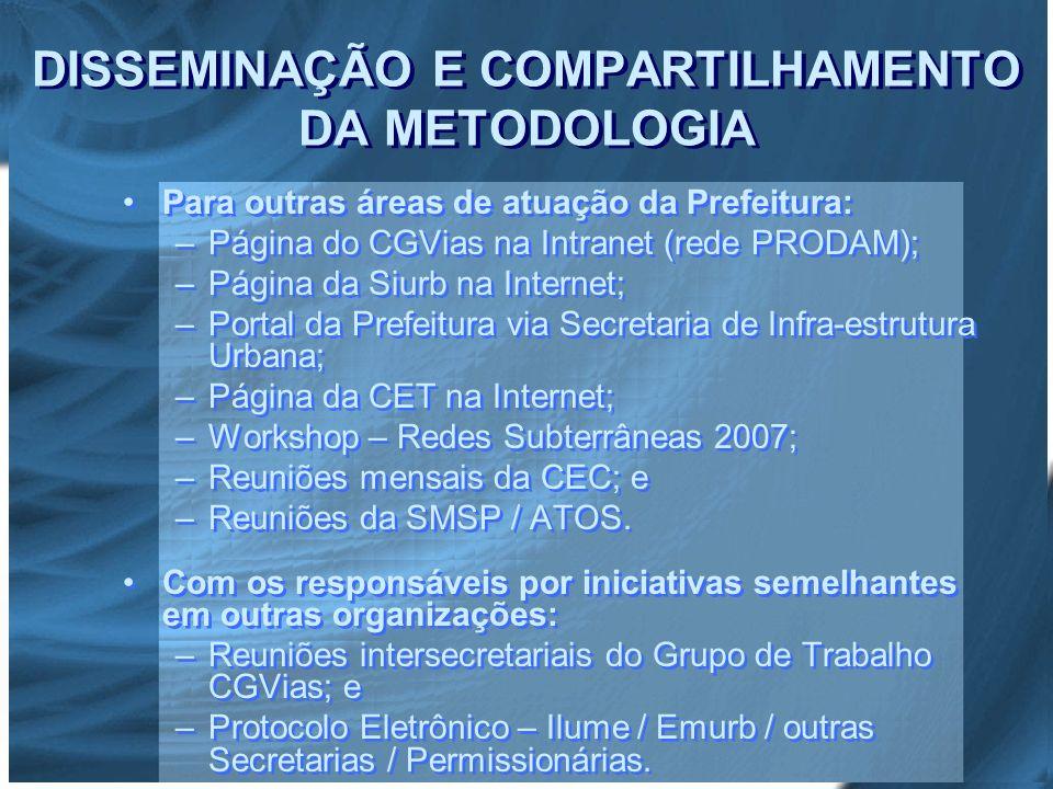 DISSEMINAÇÃO E COMPARTILHAMENTO DA METODOLOGIA Para outras áreas de atuação da Prefeitura: – –Página do CGVias na Intranet (rede PRODAM); – –Página da