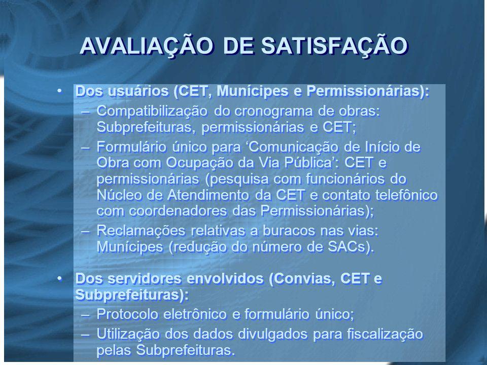 AVALIAÇÃO DE SATISFAÇÃO Dos usuários (CET, Munícipes e Permissionárias): – –Compatibilização do cronograma de obras: Subprefeituras, permissionárias e