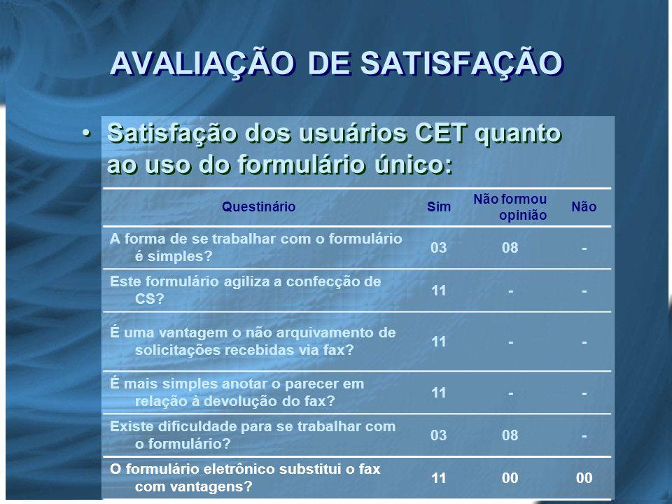 AVALIAÇÃO DE SATISFAÇÃO Satisfação dos usuários CET quanto ao uso do formulário único: QuestinárioSim Não formou opinião Não A forma de se trabalhar c