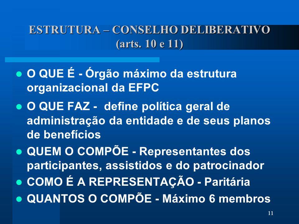 11 ESTRUTURA – CONSELHO DELIBERATIVO (arts.