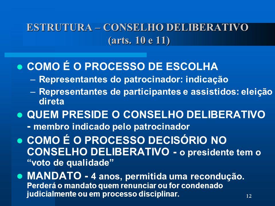 12 ESTRUTURA – CONSELHO DELIBERATIVO (arts.