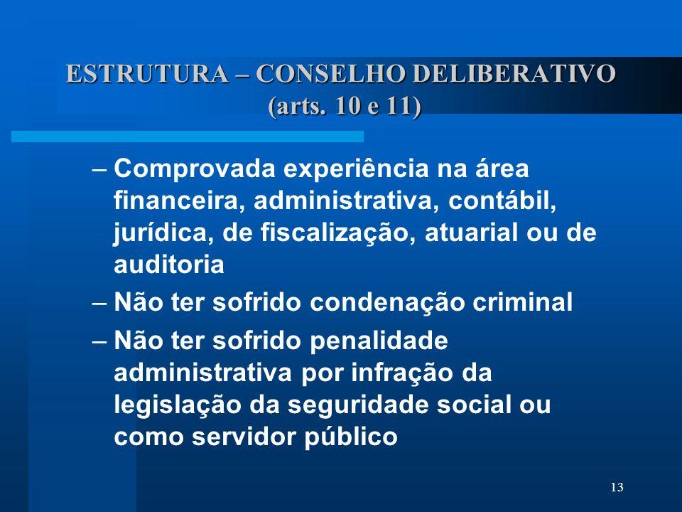 13 ESTRUTURA – CONSELHO DELIBERATIVO (arts.