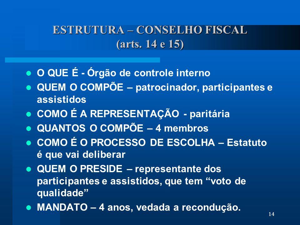 14 ESTRUTURA – CONSELHO FISCAL (arts.