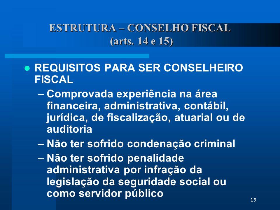 15 ESTRUTURA – CONSELHO FISCAL (arts.