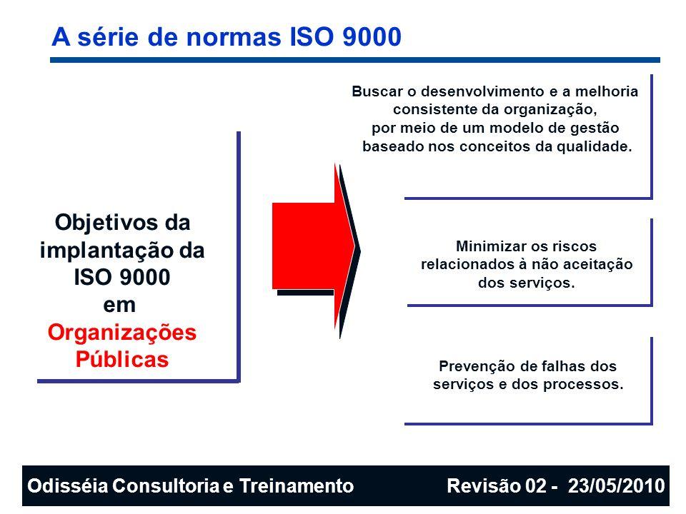 A série de normas ISO 9000 Objetivos da implantação da ISO 9000 em Organizações Públicas Buscar o desenvolvimento e a melhoria consistente da organiza