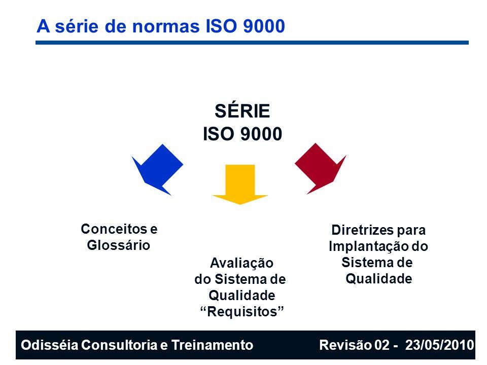 A série de normas ISO 9000 SÉRIE ISO 9000 Conceitos e Glossário Avaliação do Sistema de Qualidade Requisitos Diretrizes para Implantação do Sistema de