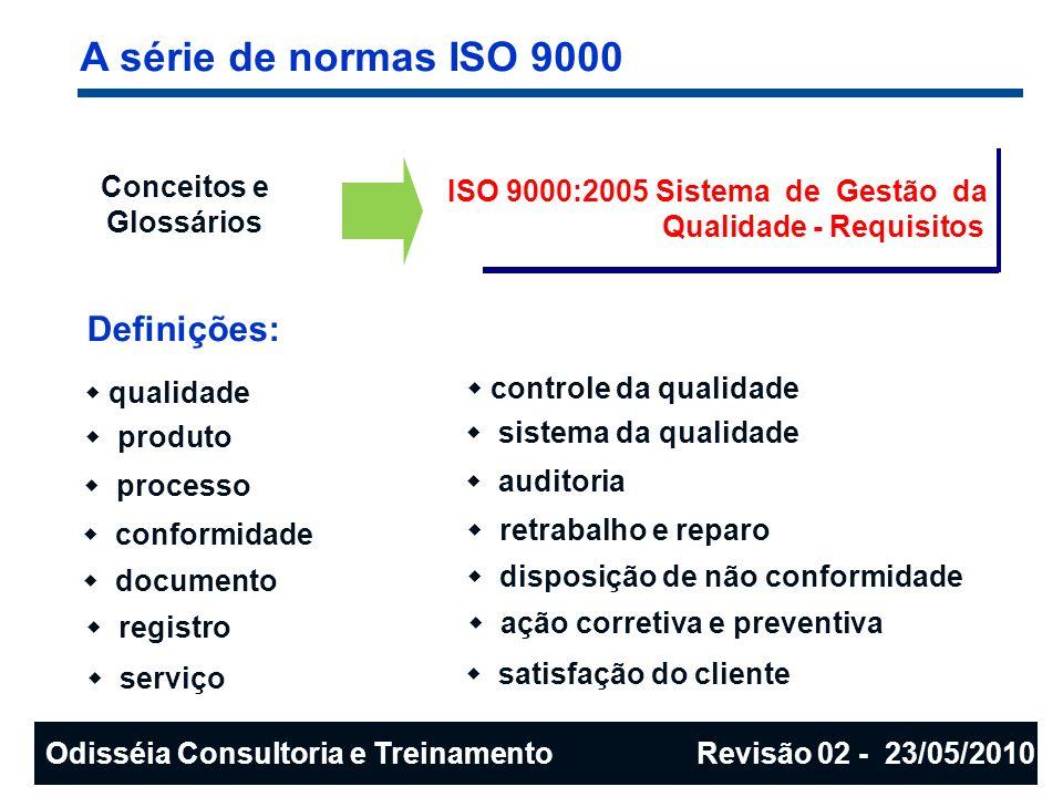A série de normas ISO 9000 Conceitos e Glossários ISO 9000:2005 Sistema de Gestão da Qualidade - Requisitos Definições: qualidade produto processo con
