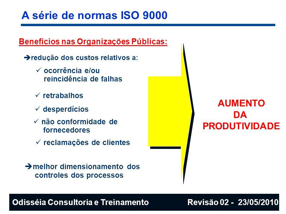A série de normas ISO 9000 Benefícios nas Organizações Públicas: redução dos custos relativos a: ocorrência e/ou reincidência de falhas retrabalhos de