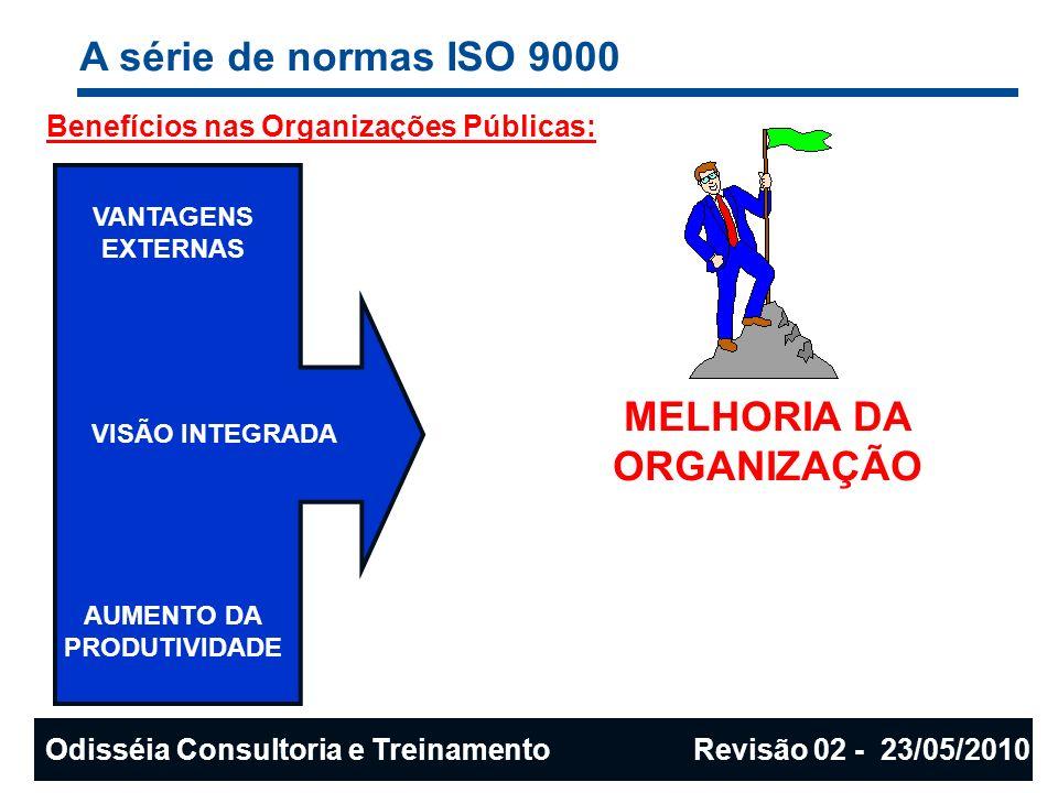 A série de normas ISO 9000 Benefícios nas Organizações Públicas: VANTAGENS EXTERNAS VISÃO INTEGRADA AUMENTO DA PRODUTIVIDADE MELHORIA DA ORGANIZAÇÃO O