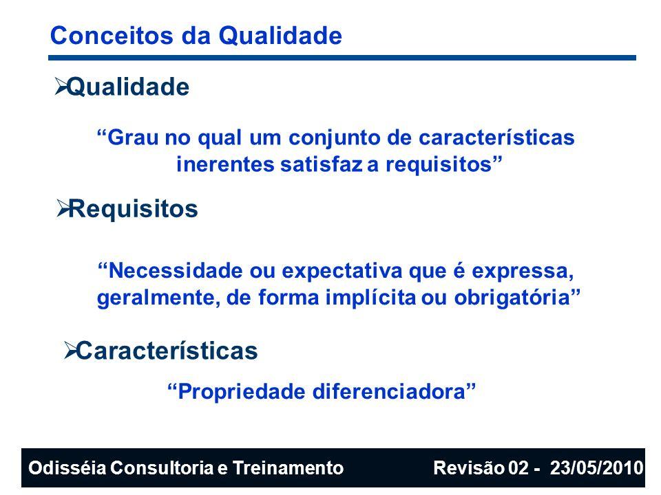 A série de normas ISO 9000 Diretrizes para para implantação do SQ ISO 9004:2000 Sistema de Gestão da Qualidade - Guia para Melhoria do Desempenho Diretrizes para organizações atingirem a EXCELÊNCIA por meio da melhoria contínua do desempenho de seus negócios Guia para organizações que desejam incrementar o desempenho de Seu Sistema de Gestão de Qualidade não se destina a processos de avaliação interna e externa ambiente para melhoria da qualidade ( trabalho em equipe, Comunicação, liderança, valores, atitudes, motivação, educação e Treinamento ) Odisséia Consultoria e Treinamento Revisão 02 - 23/05/2010