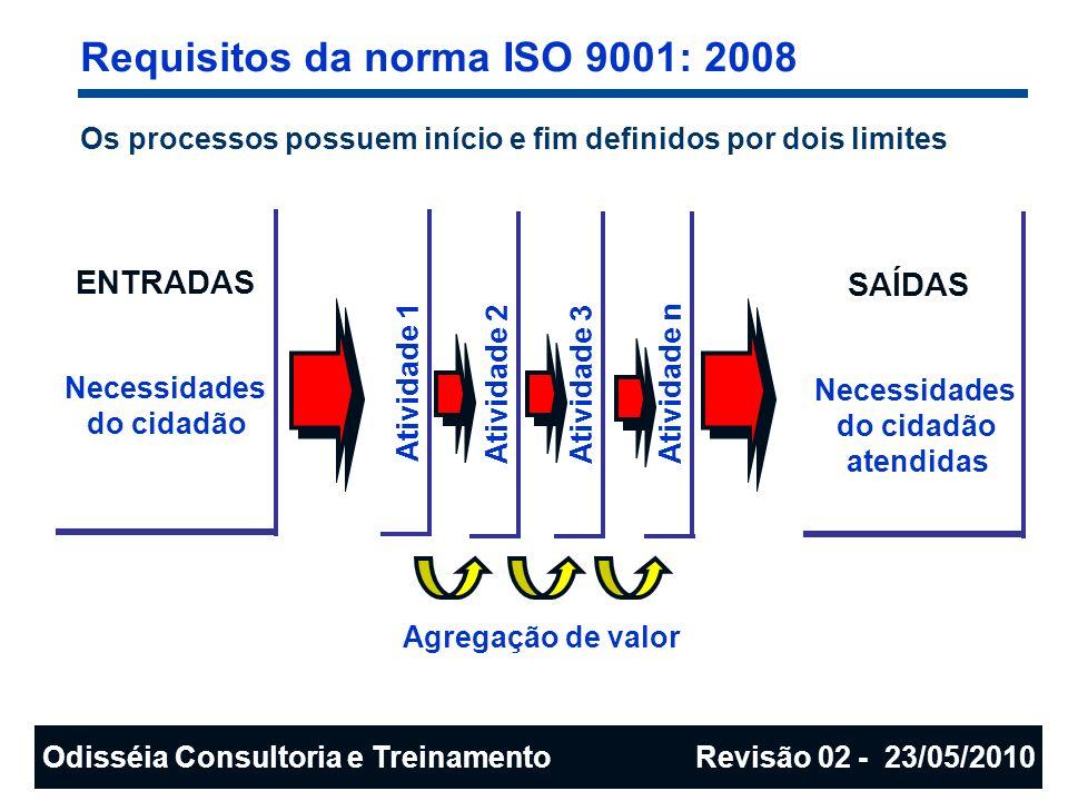 Requisitos da norma ISO 9001: 2008 Os processos possuem início e fim definidos por dois limites ENTRADAS Necessidades do cidadão SAÍDAS Necessidades d