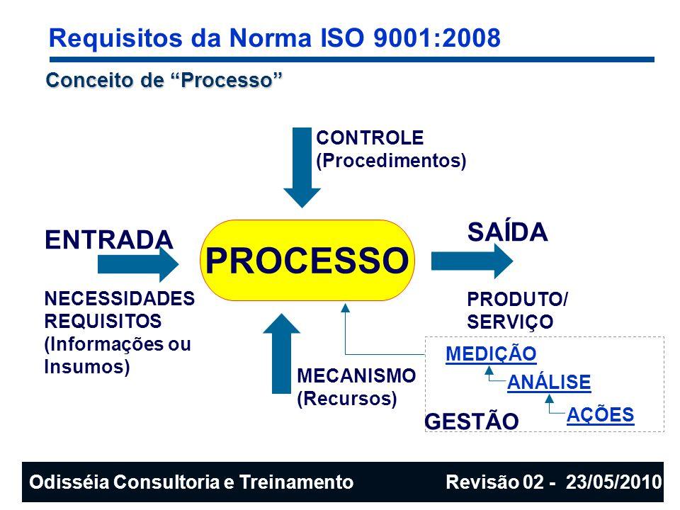 Conceito de Processo PROCESSO CONTROLE (Procedimentos) MECANISMO (Recursos) ENTRADA NECESSIDADES REQUISITOS (Informações ou Insumos) SAÍDA PRODUTO/ SE