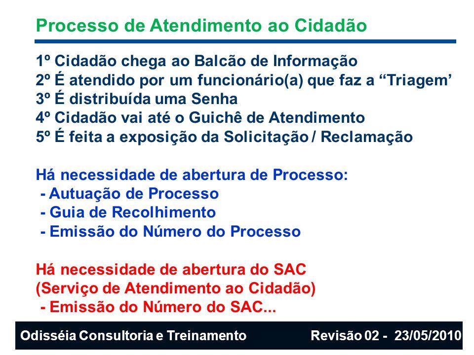 Processo de Atendimento ao Cidadão 1º Cidadão chega ao Balcão de Informação 2º É atendido por um funcionário(a) que faz a Triagem 3º É distribuída uma