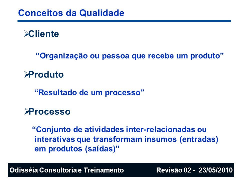 Organização ou pessoa que recebe um produto Resultado de um processo Conjunto de atividades inter-relacionadas ou interativas que transformam insumos