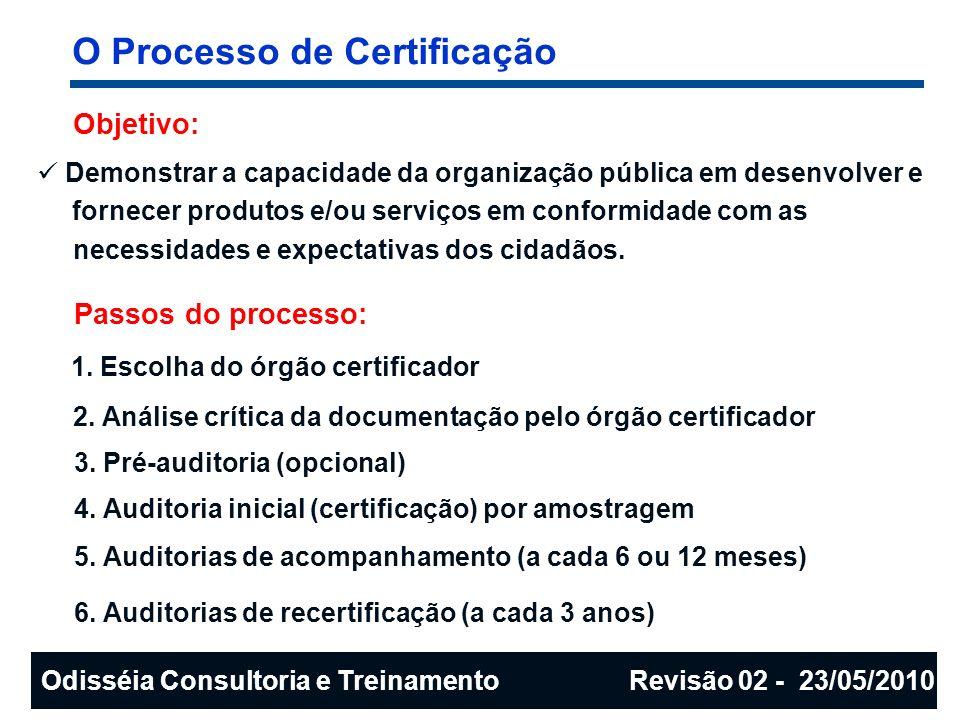 O Processo de Certificação Objetivo: Demonstrar a capacidade da organização pública em desenvolver e fornecer produtos e/ou serviços em conformidade c