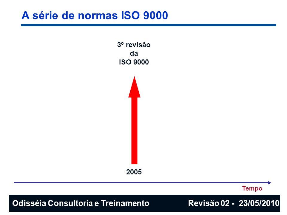 Requisitos da norma ISO 9001: 2008 Os processos possuem início e fim definidos por dois limites ENTRADAS Necessidades do cidadão SAÍDAS Necessidades do cidadão atendidas Atividade 1 Atividade 2Atividade 3 Atividade n Agregação de valor Odisséia Consultoria e Treinamento Revisão 02 - 23/05/2010