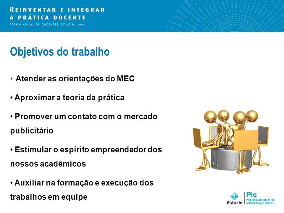 Objetivos do trabalho Atender as orientações do MEC Aproximar a teoria da prática Promover um contato com o mercado publicitário Estimular o espírito