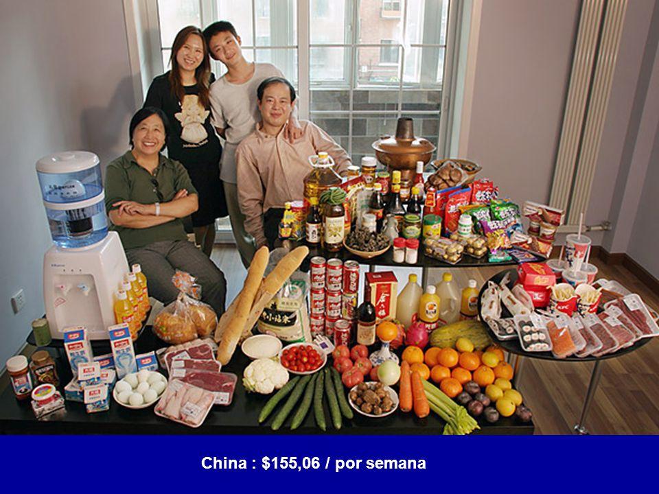 China : $155,06 / por semana