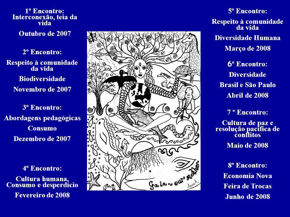 1º Encontro: Interconexão, teia da vida Outubro de 2007 2º Encontro: Respeito à comunidade da vida Biodiversidade Novembro de 2007 3º Encontro: Abordagens pedagógicas Consumo Dezembro de 2007 4º Encontro: Cultura humana, Consumo e desperdício Fevereiro de 2008 5º Encontro: Respeito à comunidade da vida Diversidade Humana Março de 2008 6 º Encontro: Diversidade Brasil e São Paulo Abril de 2008 7 º Encontro: Cultura de paz e resolução pacífica de conflitos Maio de 2008 8º Encontro: Economia Nova Feira de Trocas Junho de 2008