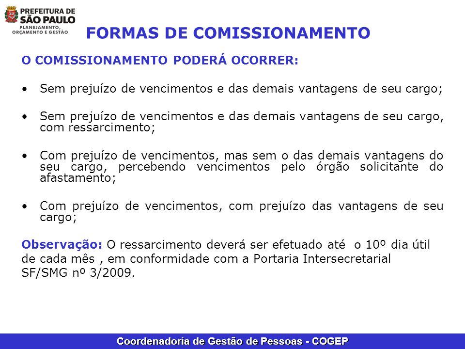 Coordenadoria de Gestão de Pessoas - COGEP FORMAS DE COMISSIONAMENTO O COMISSIONAMENTO PODERÁ OCORRER: Sem prejuízo de vencimentos e das demais vantag