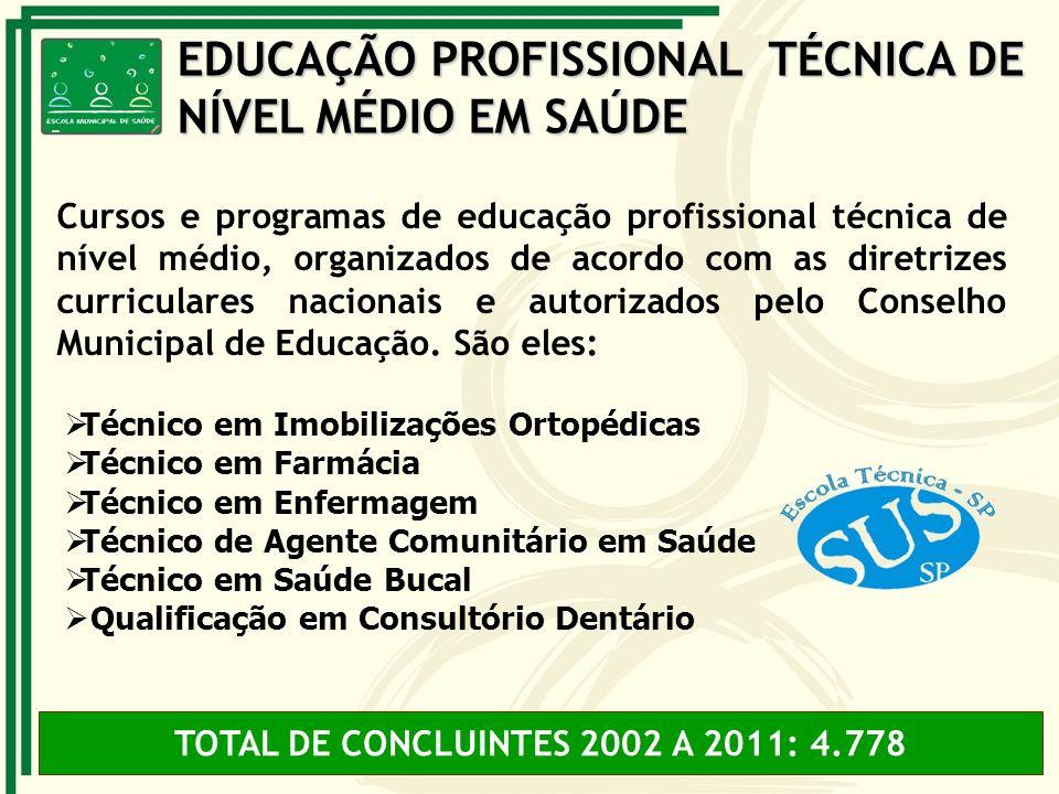 Cursos e programas de educação profissional técnica de nível médio, organizados de acordo com as diretrizes curriculares nacionais e autorizados pelo
