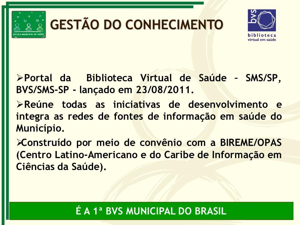 Portal da Biblioteca Virtual de Saúde – SMS/SP, BVS/SMS-SP - lançado em 23/08/2011. Reúne todas as iniciativas de desenvolvimento e integra as redes d