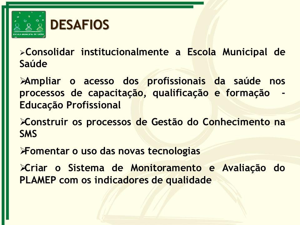 Consolidar institucionalmente a Escola Municipal de Saúde Ampliar o acesso dos profissionais da saúde nos processos de capacitação, qualificação e for