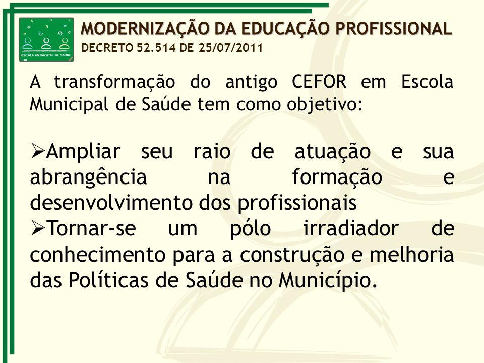 ESCOLA MUNICIPAL DE SAÚDE DIVISÃO ADMINISTRATIVA DIVISÃO DE EDUCAÇÃO NÚCLEO DE COMUNICAÇÃO E TV CORPORATIVA NÚCLEO DE DOCUMENTAÇÃO NÚCLEOESCOLAR NÚCLEO ORÇAMENTO COMPRAS E FINANÇAS ESCOLA TÉCNICA DO SUS - SP SETOR TÉCNICO DE EDUCAÇÃO A DISTÂNCIA ESTRUTURA ORGANIZACIONAL
