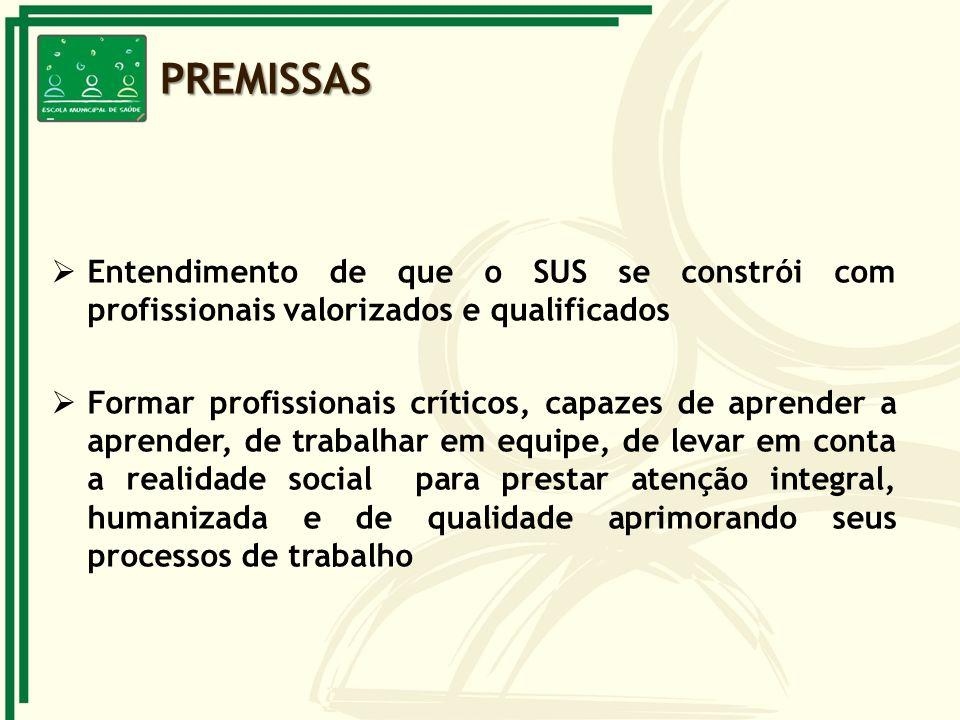DIVISÃO DE ADMINISTRAÇÃO ELIZETE GOMES DA CRUZ MAISA APARECIDA ISABEL M.