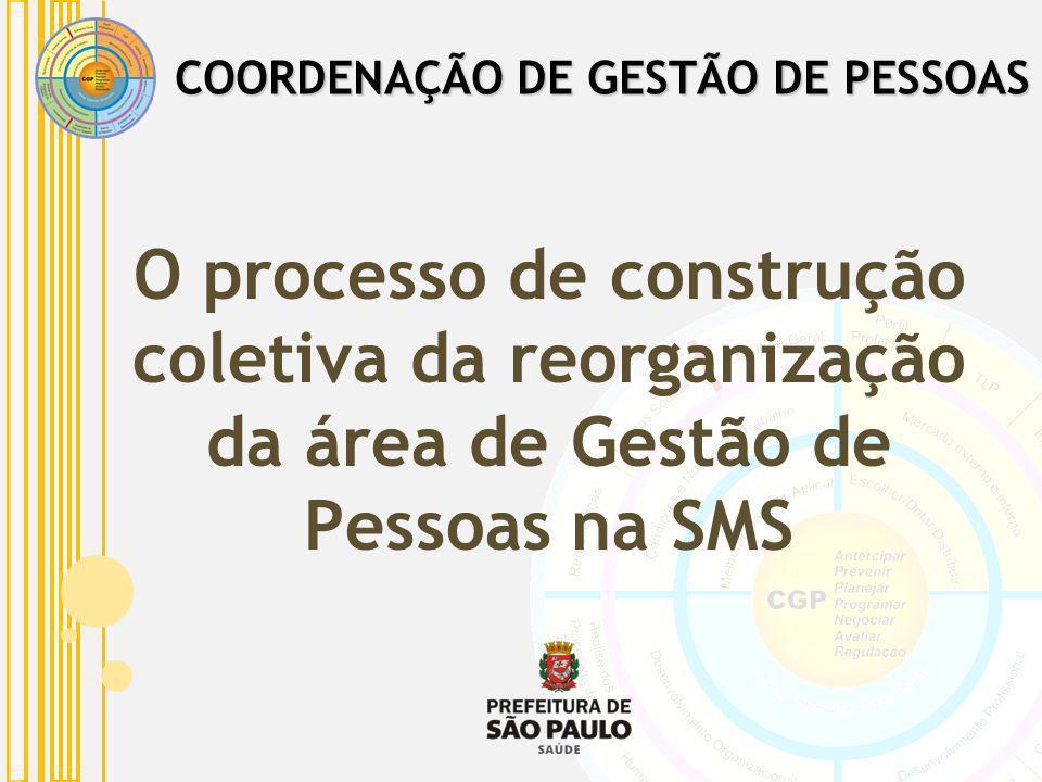 O processo de construção coletiva da reorganização da área de Gestão de Pessoas na SMS COORDENAÇÃO DE GESTÃO DE PESSOAS
