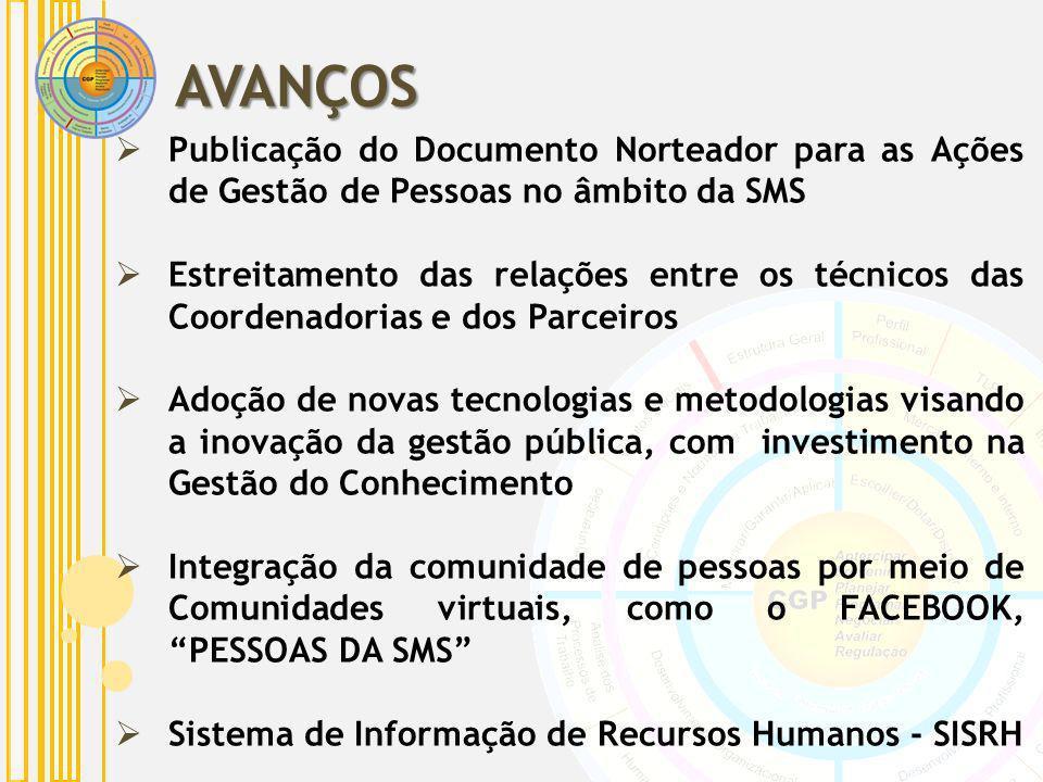 Publicação do Documento Norteador para as Ações de Gestão de Pessoas no âmbito da SMS Estreitamento das relações entre os técnicos das Coordenadorias