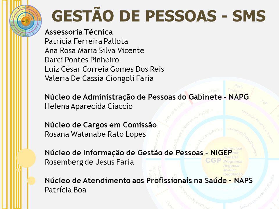 GESTÃO DE PESSOAS - SMS Assessoria Técnica Patrícia Ferreira Pallota Ana Rosa Maria Silva Vicente Darci Pontes Pinheiro Luiz César Correia Gomes Dos R