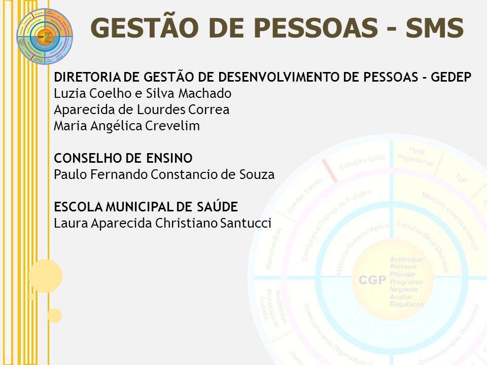 DIRETORIA DE GESTÃO DE DESENVOLVIMENTO DE PESSOAS - GEDEP Luzia Coelho e Silva Machado Aparecida de Lourdes Correa Maria Angélica Crevelim CONSELHO DE