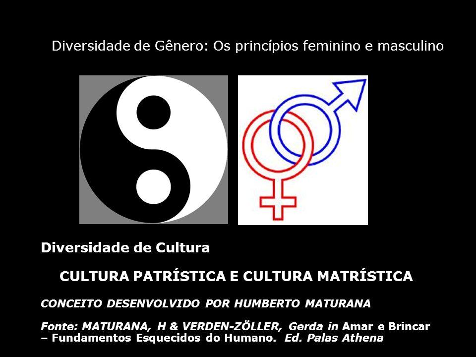 Diversidade de Gênero: Os princípios feminino e masculino Diversidade de Cultura CULTURA PATRÍSTICA E CULTURA MATRÍSTICA CONCEITO DESENVOLVIDO POR HUM