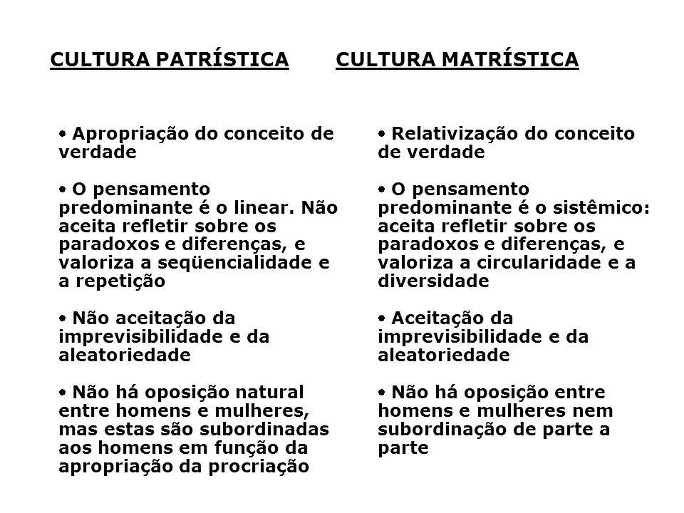 Apropriação do conceito de verdade O pensamento predominante é o linear. Não aceita refletir sobre os paradoxos e diferenças, e valoriza a seqüenciali