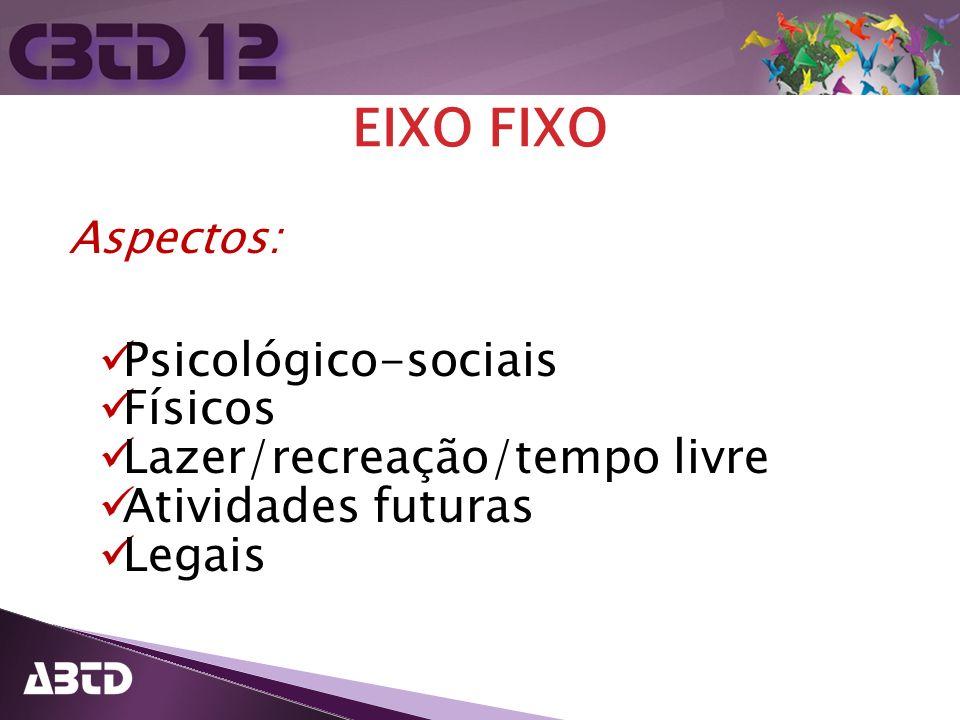 EIXO FIXO Aspectos: Psicológico-sociais Físicos Lazer/recreação/tempo livre Atividades futuras Legais