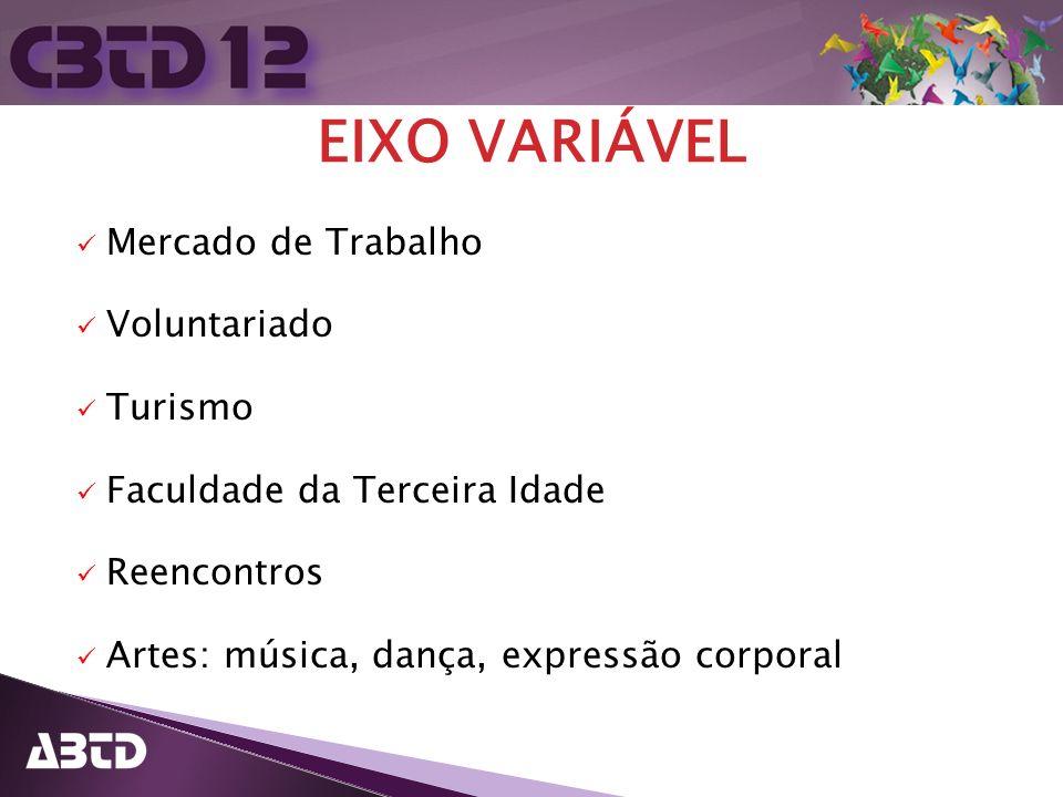 EIXO VARIÁVEL Mercado de Trabalho Voluntariado Turismo Faculdade da Terceira Idade Reencontros Artes: música, dança, expressão corporal