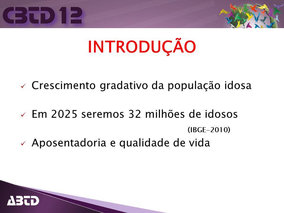 INTRODUÇÃO Crescimento gradativo da população idosa Em 2025 seremos 32 milhões de idosos (IBGE-2010) Aposentadoria e qualidade de vida